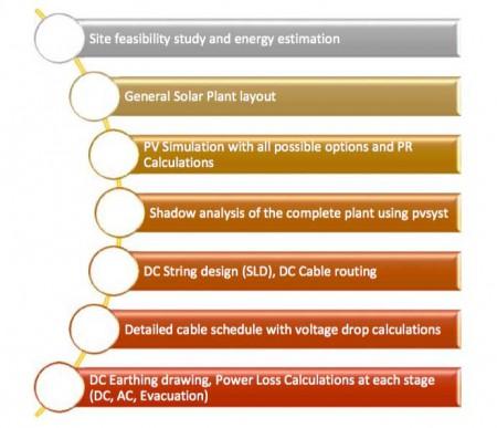 Solar Designing | Arraytech
